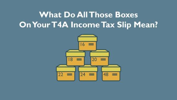 Understanding Your T4A | Sherwood Co-op
